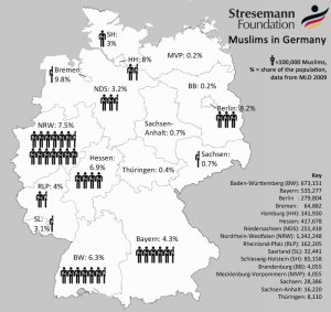 muslims-in-germany